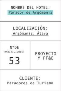 Ficha parador de Agórmaniz