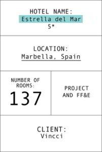 Index card hotel Estrella del mar