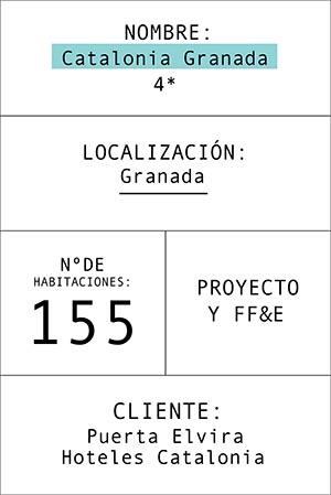 Ficha datos hotel